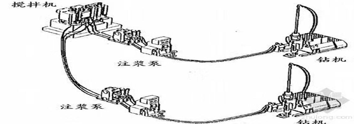 河北尹恒机电迎来山西注浆机采购大亨—
